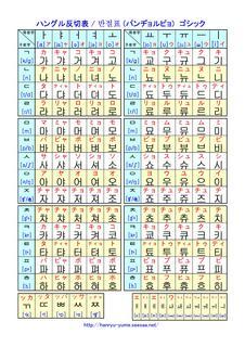 反切表 発音記号つき-A4 ゴシック .jpeg