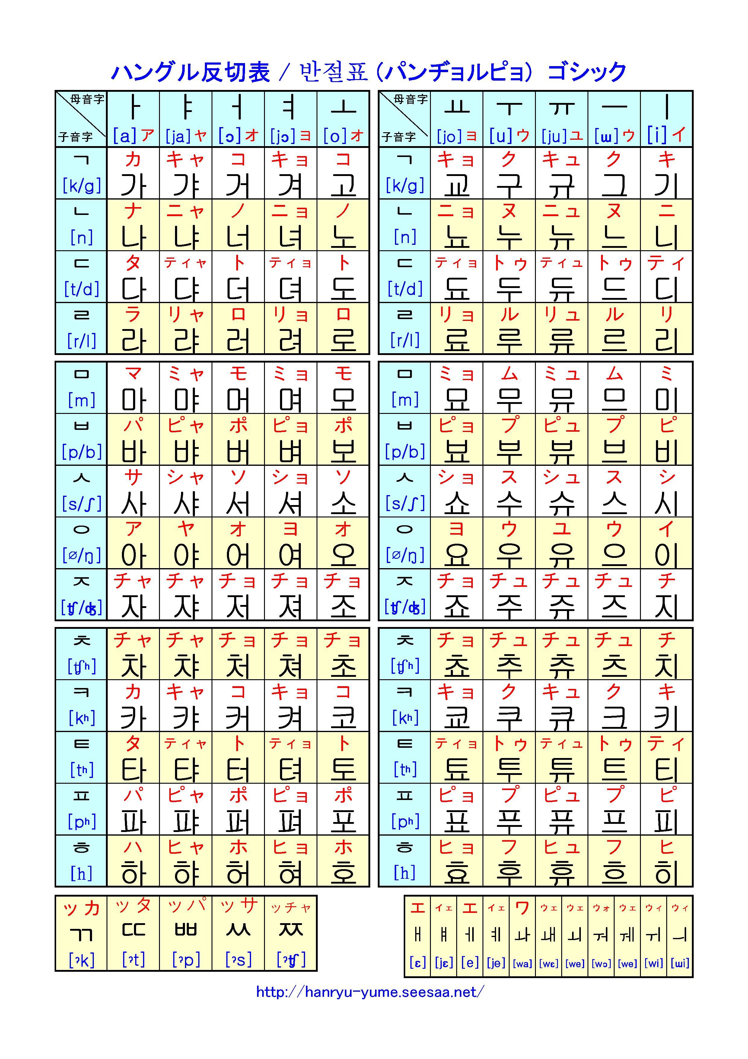 超初歩の初歩 無料 ハングル反切表・カナダラ表(ゴシック体)A4 ...